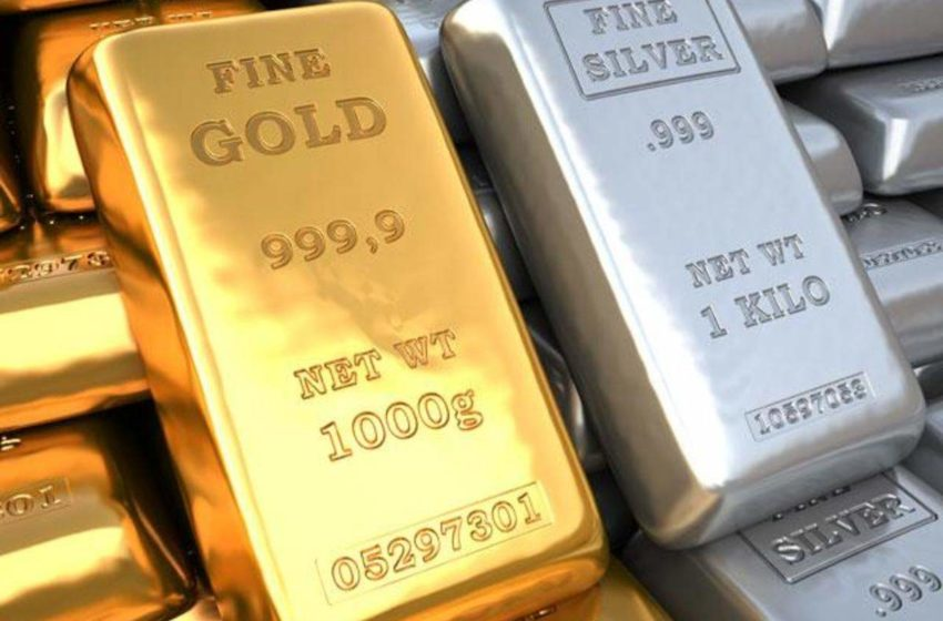 Understanding the Price of Gold And Its Unit Of Measurement